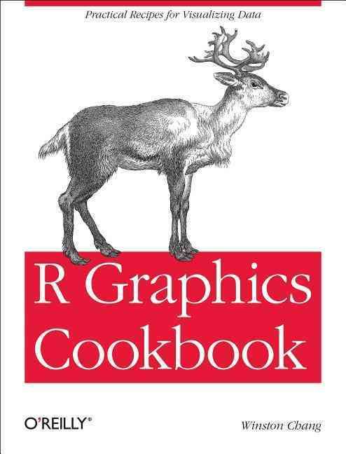 R Graphics Cookbook By Chang, Winston